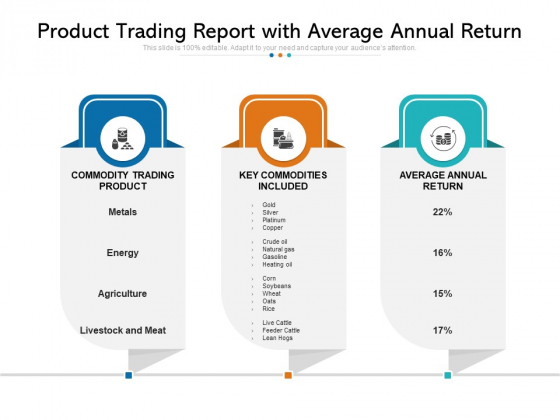 Product Trading Report With Average Annual Return Ppt PowerPoint Presentation Infographic Template Summary PDF