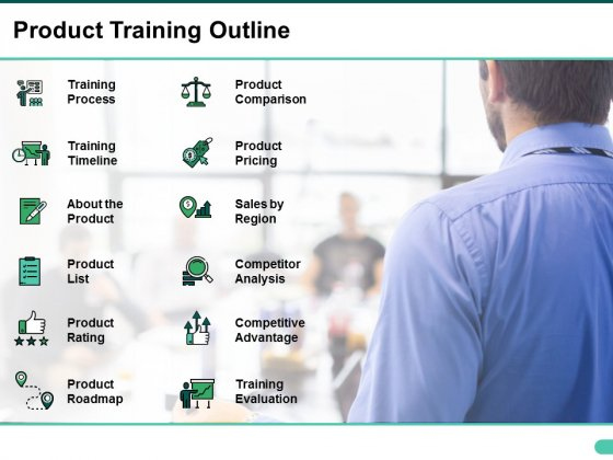 Product Training Outline Ppt PowerPoint Presentation Infographics Design Inspiration