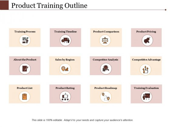 Product Training Outline Ppt PowerPoint Presentation Summary Inspiration