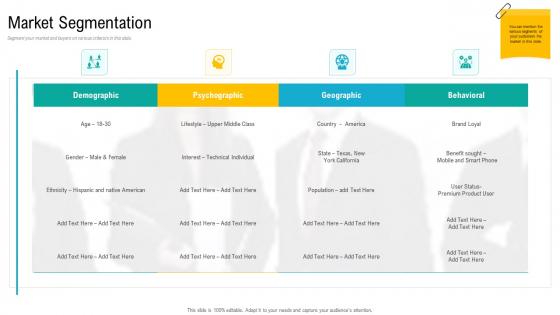 Product USP Market Segmentation Ppt File Model PDF