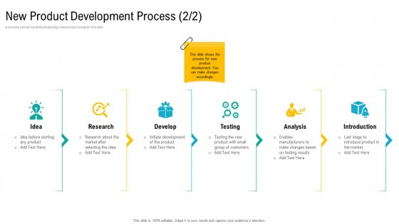 Product USP New Product Development Process Ppt Infographic Template Design Ideas PDF