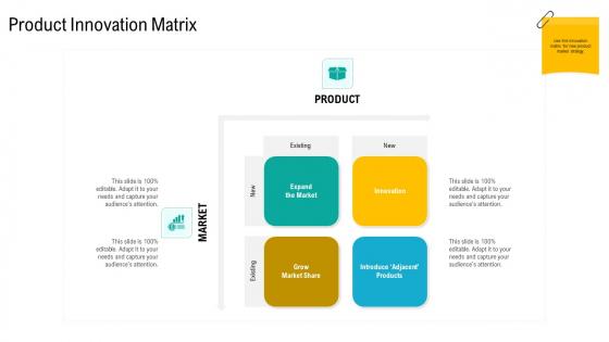 Product_USP_Product_Innovation_Matrix_Ppt_File_Layouts_PDF_Slide_1