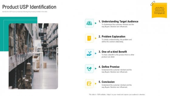 Product USP Product USP Identification Ppt Infographics Visual Aids PDF