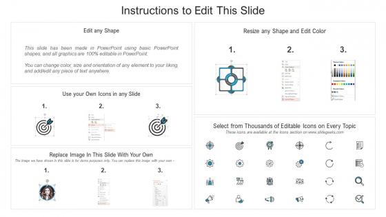 Product_USP_Product_USP_Identification_Ppt_Infographics_Visual_Aids_PDF_Slide_2