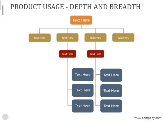 Product Usage - Depth And Breadth Ppt PowerPoint Presentation Slide