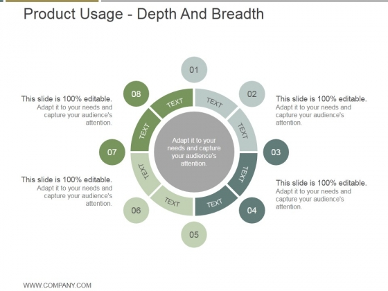 Product Usage Depth And Breadth Ppt PowerPoint Presentation Backgrounds