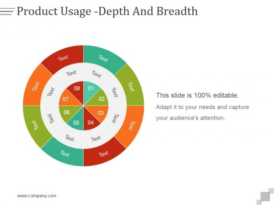 Product Usage Depth And Breadth Ppt PowerPoint Presentation Shapes
