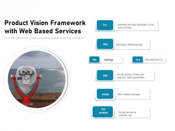 Product Vision Framework With Web Based Services Ppt PowerPoint Presentation Gallery Images PDF