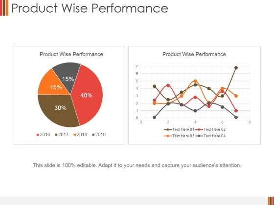 Product Wise Performance Ppt PowerPoint Presentation Summary Slideshow