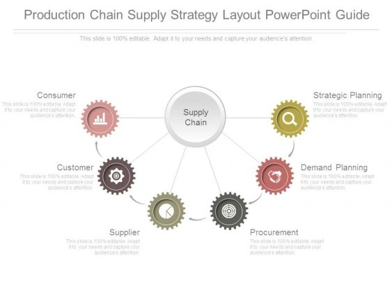 Production Chain Supply Strategy Layout Powerpoint Guide