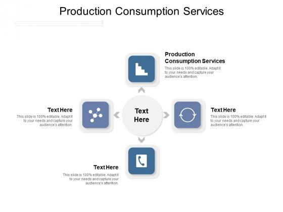 Production Consumption Services Ppt PowerPoint Presentation Deck Cpb Pdf