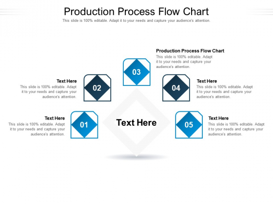 Production Process Flow Chart Ppt PowerPoint Presentation File Tips Cpb Pdf