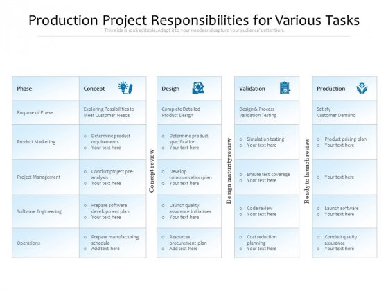 Production Project Responsibilities For Various Tasks Ppt PowerPoint Presentation Professional Outline PDF