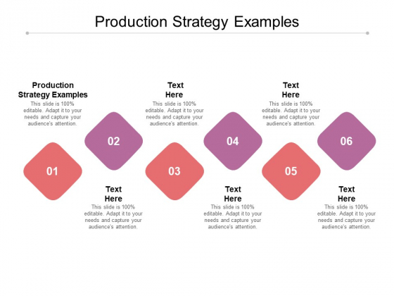 Production Strategy Examples Ppt PowerPoint Presentation Inspiration Structure Cpb