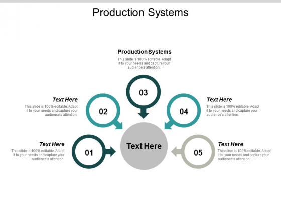 Production Systems Ppt PowerPoint Presentation File Gridlines Cpb
