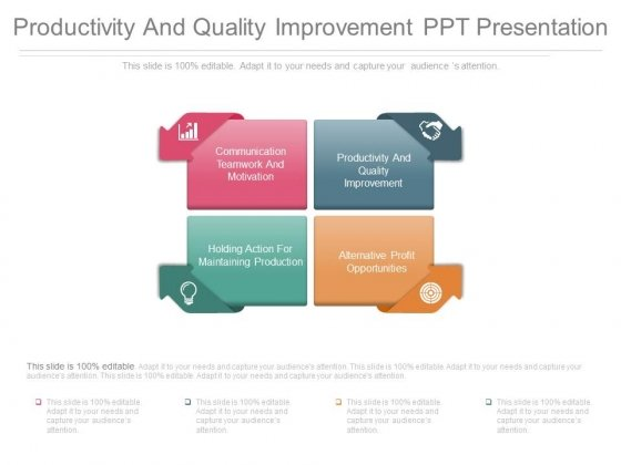 Productivity And Quality Improvement Ppt Presentation