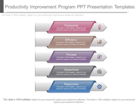 productivity improvement program ppt presentation templates