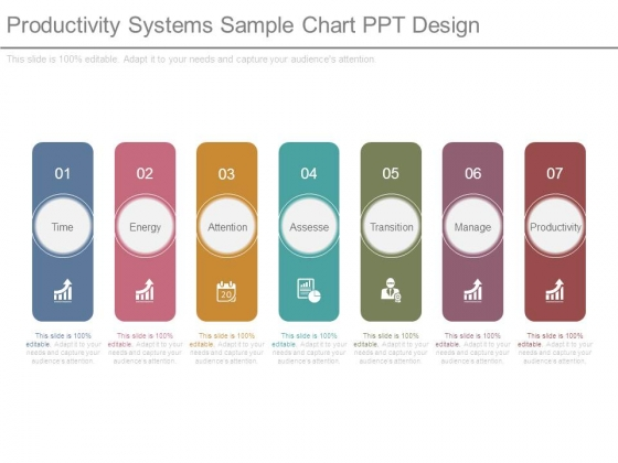 Productivity Systems Sample Chart Ppt Design