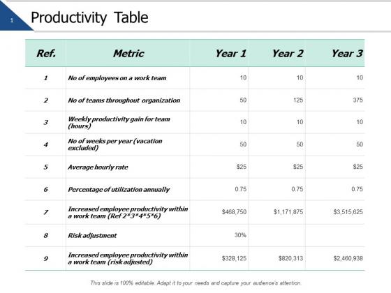 Productivity Table Managemnt Ppt PowerPoint Presentation Layouts Mockup