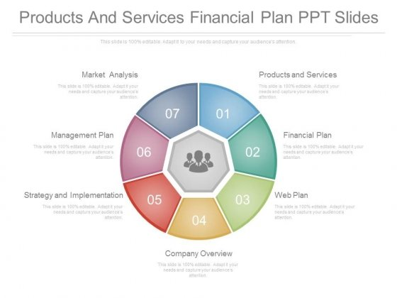 Products And Services Financial Plan Ppt Slides