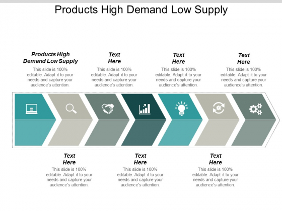 Products High Demand Low Supply Ppt PowerPoint Presentation Icon Professional Cpb
