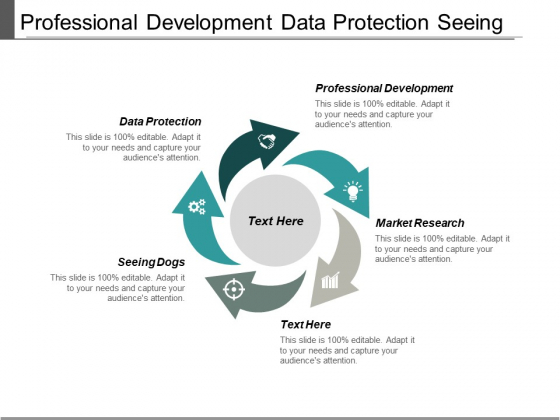 Professional Development Data Protection Seeing Dogs Market Research Ppt PowerPoint Presentation Icon Graphics Template