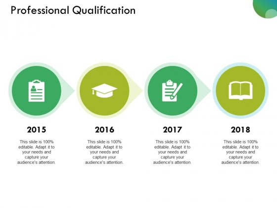 Professional Qualification Ppt PowerPoint Presentation Gallery Information