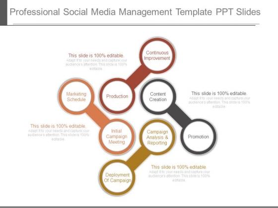 Professional Social Media Management Template Ppt Slides