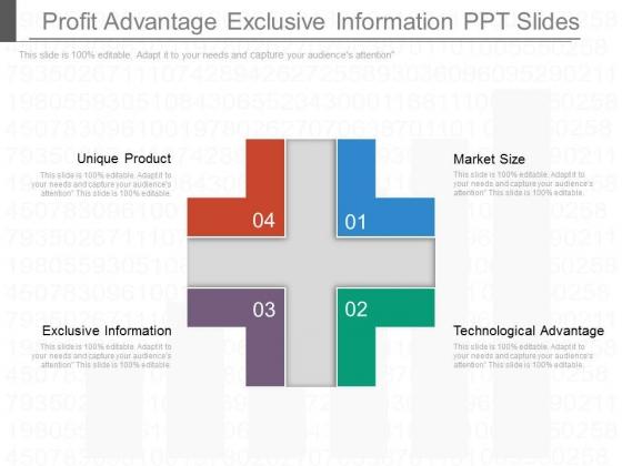 Profit Advantage Exclusive Information Ppt Slides