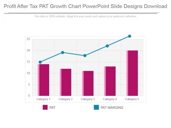 Profit After Tax Pat Growth Chart Powerpoint Slide Designs Download