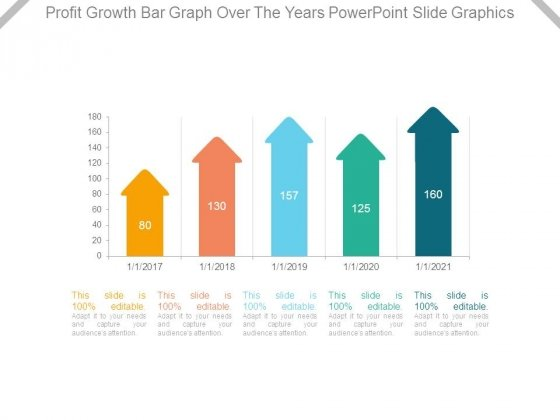 Profit Growth Bar Graph Over The Years Powerpoint Slide Graphics