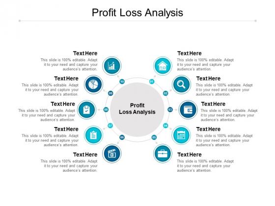 Profit Loss Analysis Ppt PowerPoint Presentation Layouts Microsoft Cpb