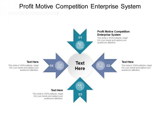 Profit Motive Competition Enterprise System Ppt PowerPoint Presentation Gallery Portrait Cpb Pdf