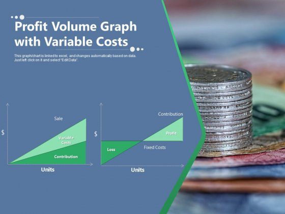 Profit Volume Graph With Variable Costs Ppt PowerPoint Presentation Outline Brochure PDF