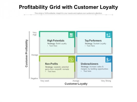 Profitability Grid With Customer Loyalty Ppt PowerPoint Presentation File Ideas PDF