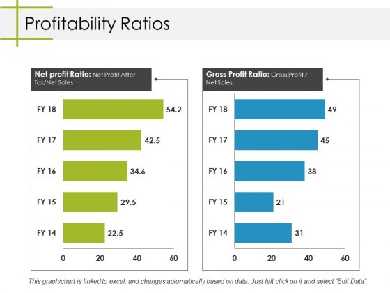 Profitability Ratios Ppt PowerPoint Presentation Inspiration Information