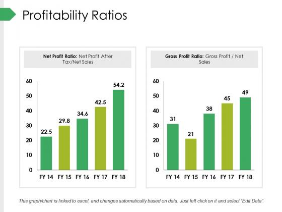 Profitability Ratios Ppt PowerPoint Presentation Summary Outline
