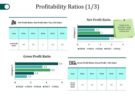 Profitability Ratios Template 1 Ppt PowerPoint Presentation Slides Download