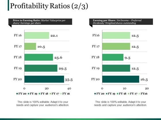 Profitability Ratios Template 3 Ppt PowerPoint Presentation Slides Good