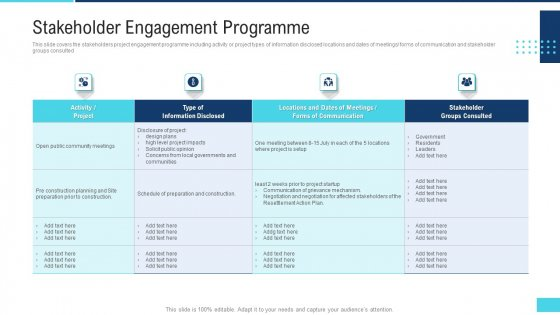 Profitable Initiation Project Engagement Process Stakeholder Engagement Programme Brochure PDF