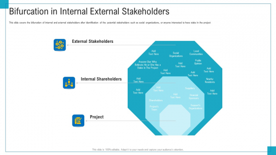 Program And PME Bifurcation In Internal External Stakeholders Ppt Infographics Information PDF