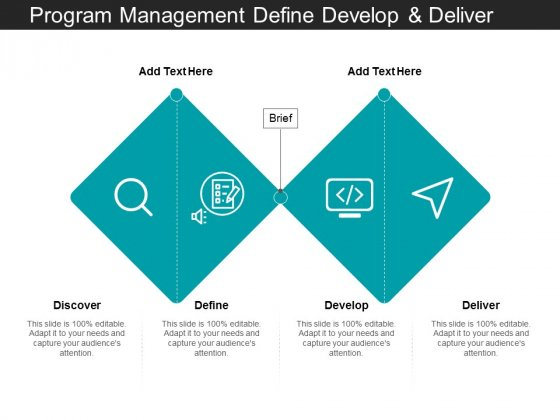 Program Management Define Develop And Deliver Ppt PowerPoint Presentation Portfolio Introduction