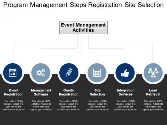 Program Management Steps Registration Site Selection Ppt PowerPoint Presentation Infographics Guide