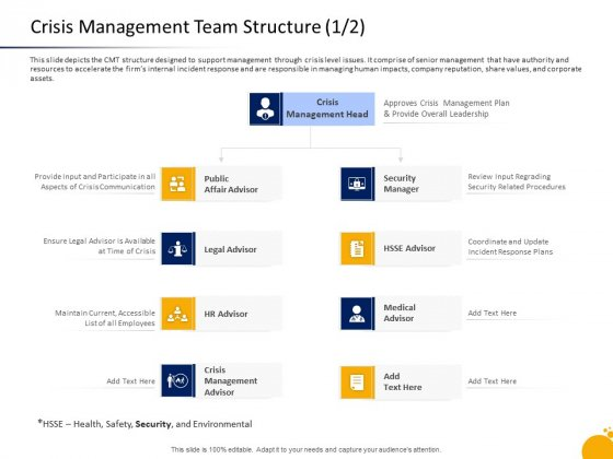 Program Presentation Crisis Management Team Structure Advisor Designs PDF