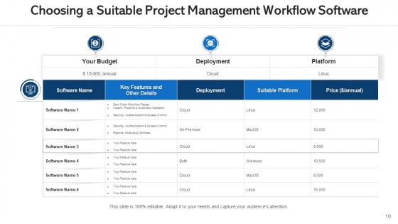 Program_Taskflow_Innovative_Idea_Ppt_PowerPoint_Presentation_Complete_Deck_With_Slides_Slide_10
