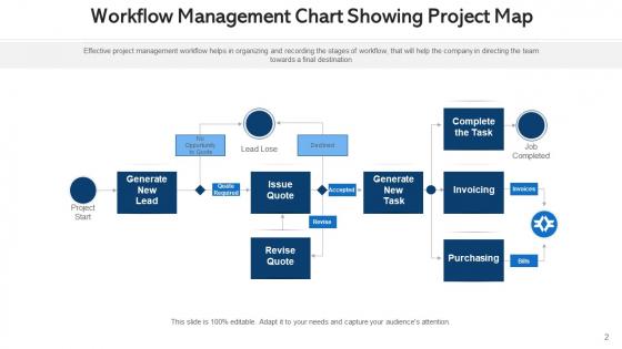 Program_Taskflow_Innovative_Idea_Ppt_PowerPoint_Presentation_Complete_Deck_With_Slides_Slide_2