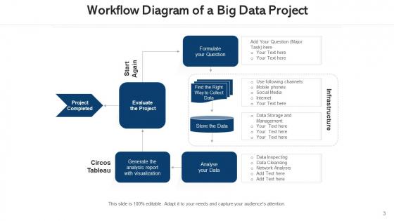Program_Taskflow_Innovative_Idea_Ppt_PowerPoint_Presentation_Complete_Deck_With_Slides_Slide_3