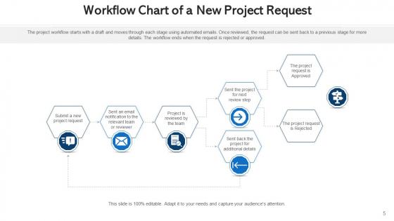 Program_Taskflow_Innovative_Idea_Ppt_PowerPoint_Presentation_Complete_Deck_With_Slides_Slide_5