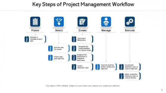 Program_Taskflow_Innovative_Idea_Ppt_PowerPoint_Presentation_Complete_Deck_With_Slides_Slide_8
