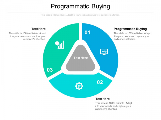 Programmatic Buying Ppt PowerPoint Presentation Professional Template Cpb Pdf